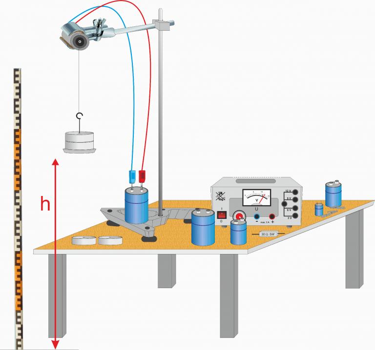 Kondensator Energie