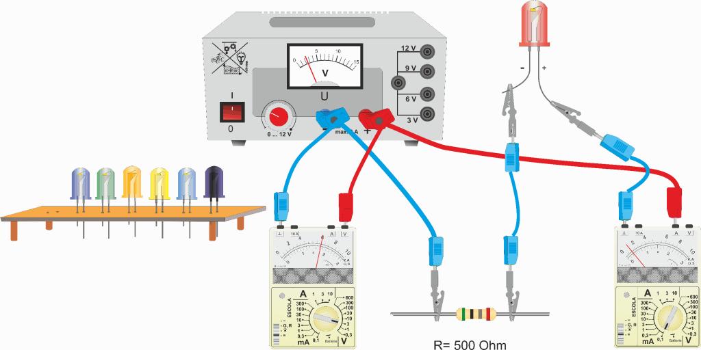 h-Bestimmung mit LEDs Stromstärke