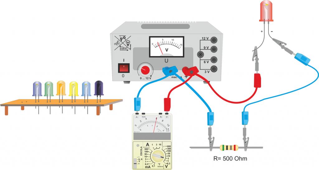 h-Bestimmung mit LEDs visuell